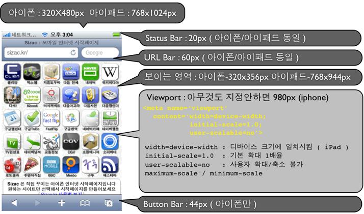 iPhone Viewport