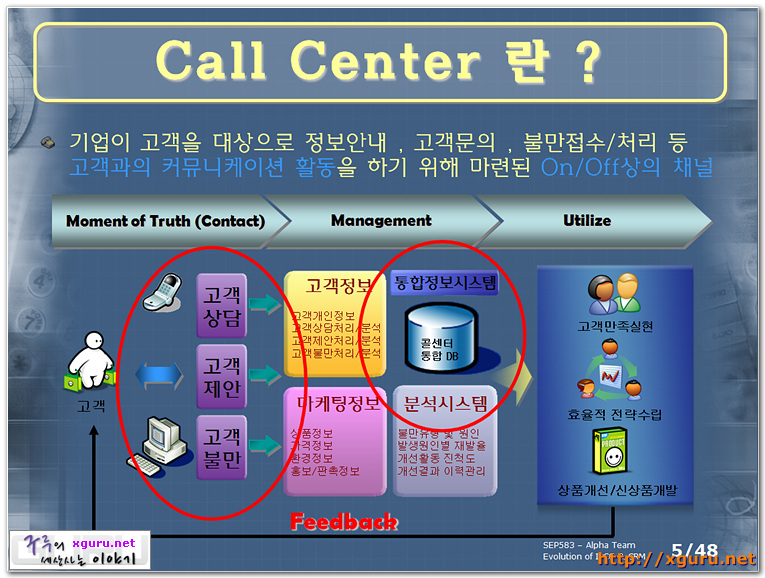 What is Call Center? : 콜센터란 ?