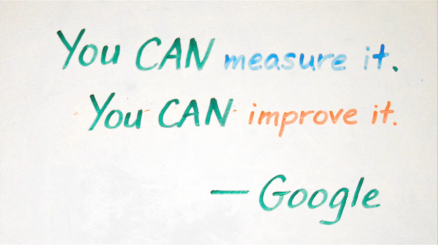 You CAN measure it, You CAN improve it