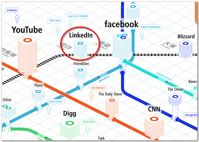 LinkedIn on Web Trend Map 2009