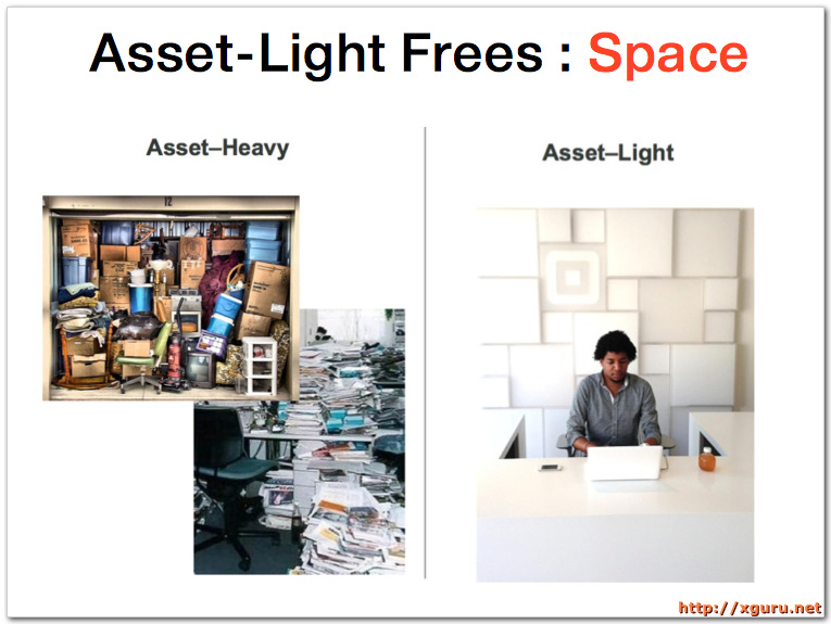 Asset-Light Frees : Space
