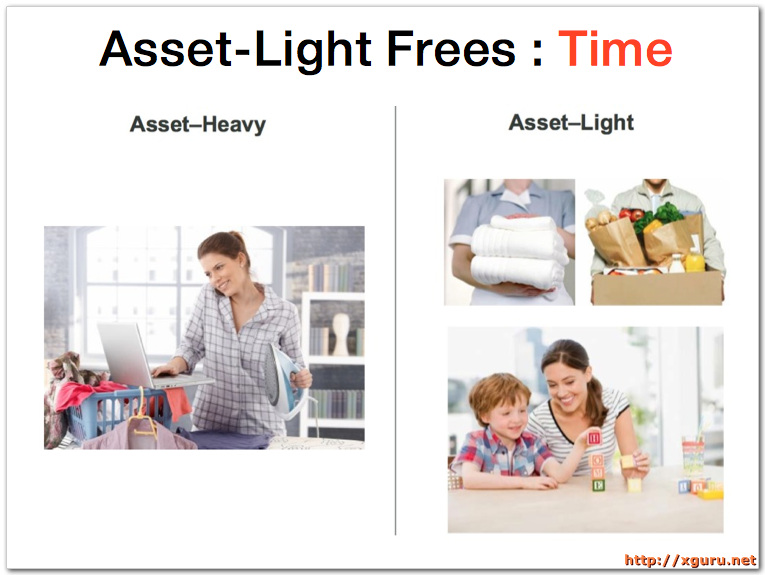 Asset-Light Frees : Time