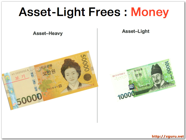 Asset-Light Frees : Money