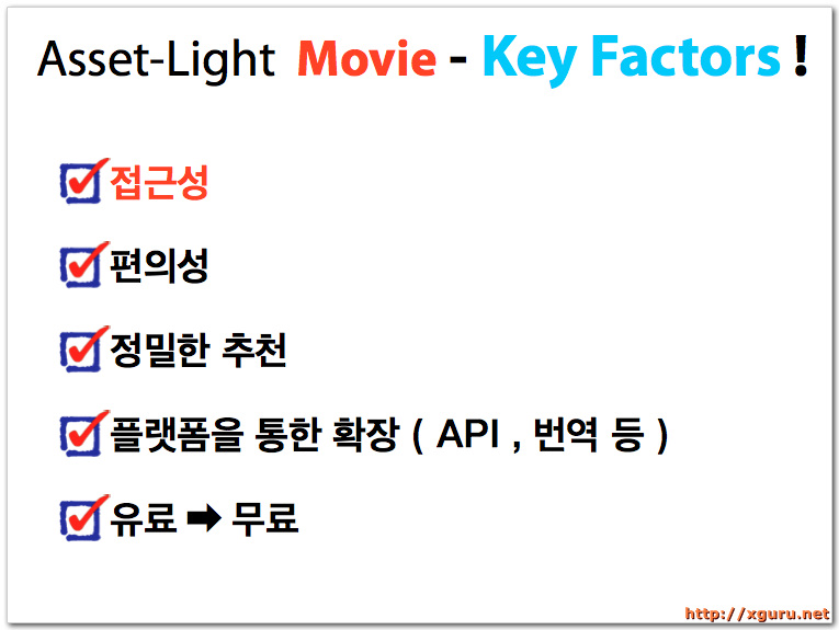 Asset-Light Movie - Key Factors