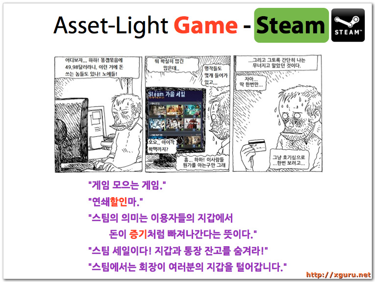 Asset-Light Game - Steam