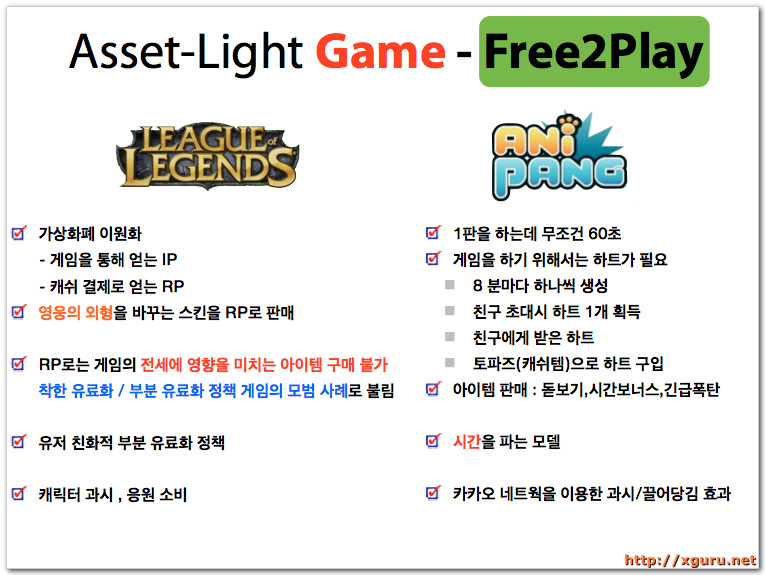 Asset-Light Game - Free2Play