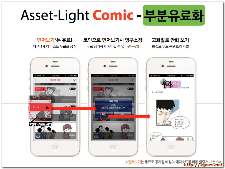 Asset-Light Comic - 부분유료화